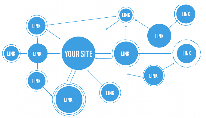 backlinks building