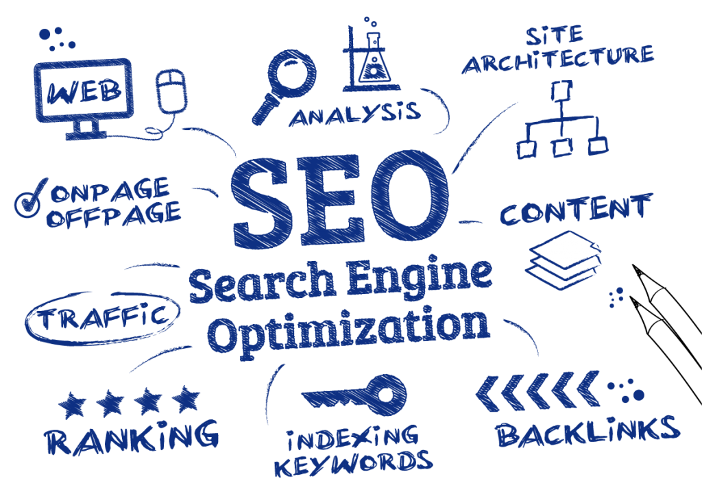 SEO basics for web designers